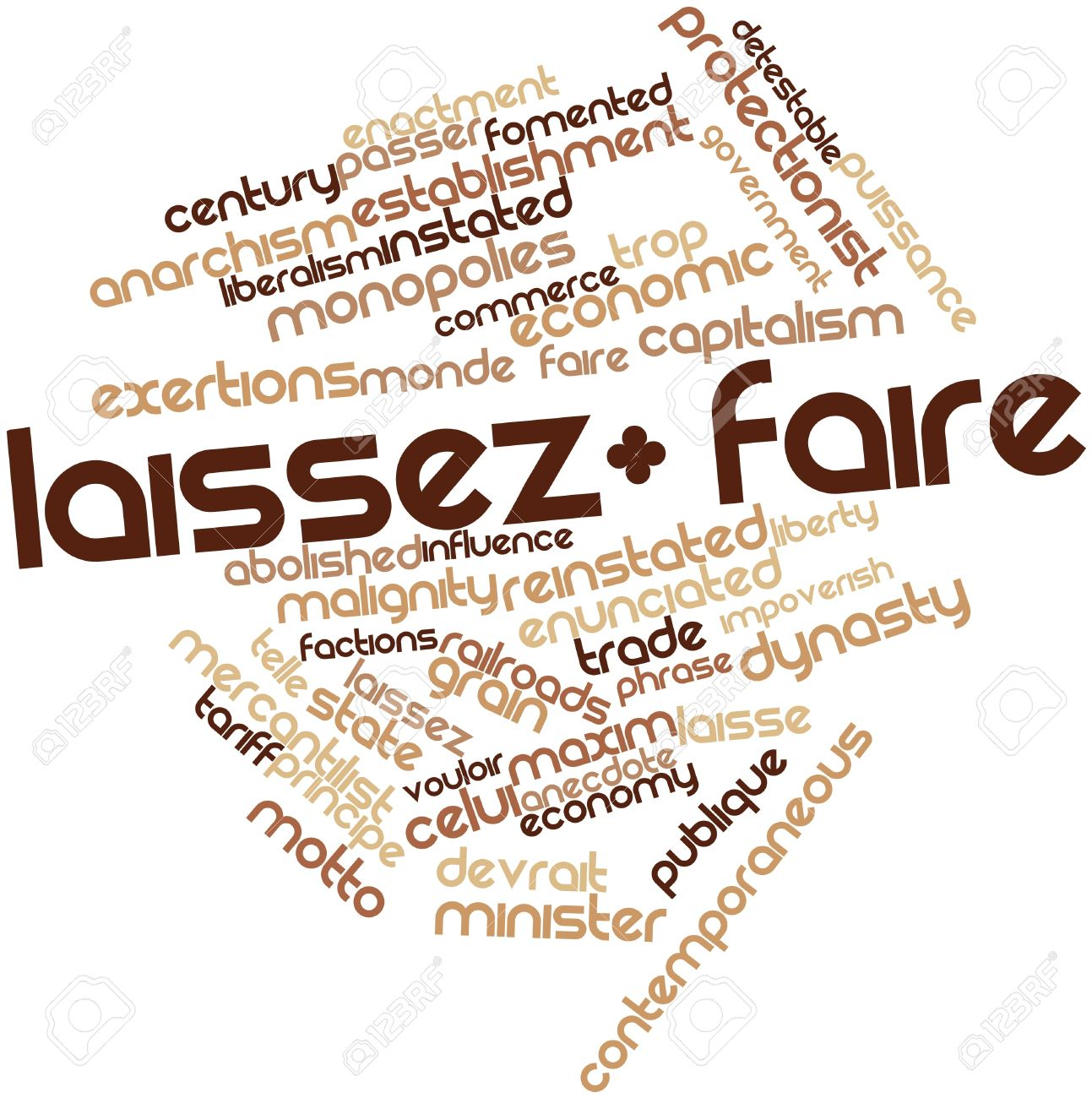 Abstract Word Cloud For Laissez-faire With Related Tags And Terms ...
