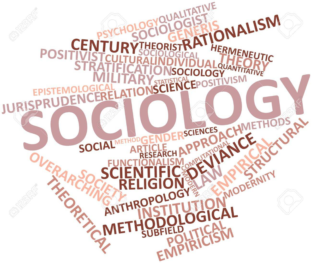 Abstract word cloud for Sociology with related tags and terms Stock Photo - 16559408