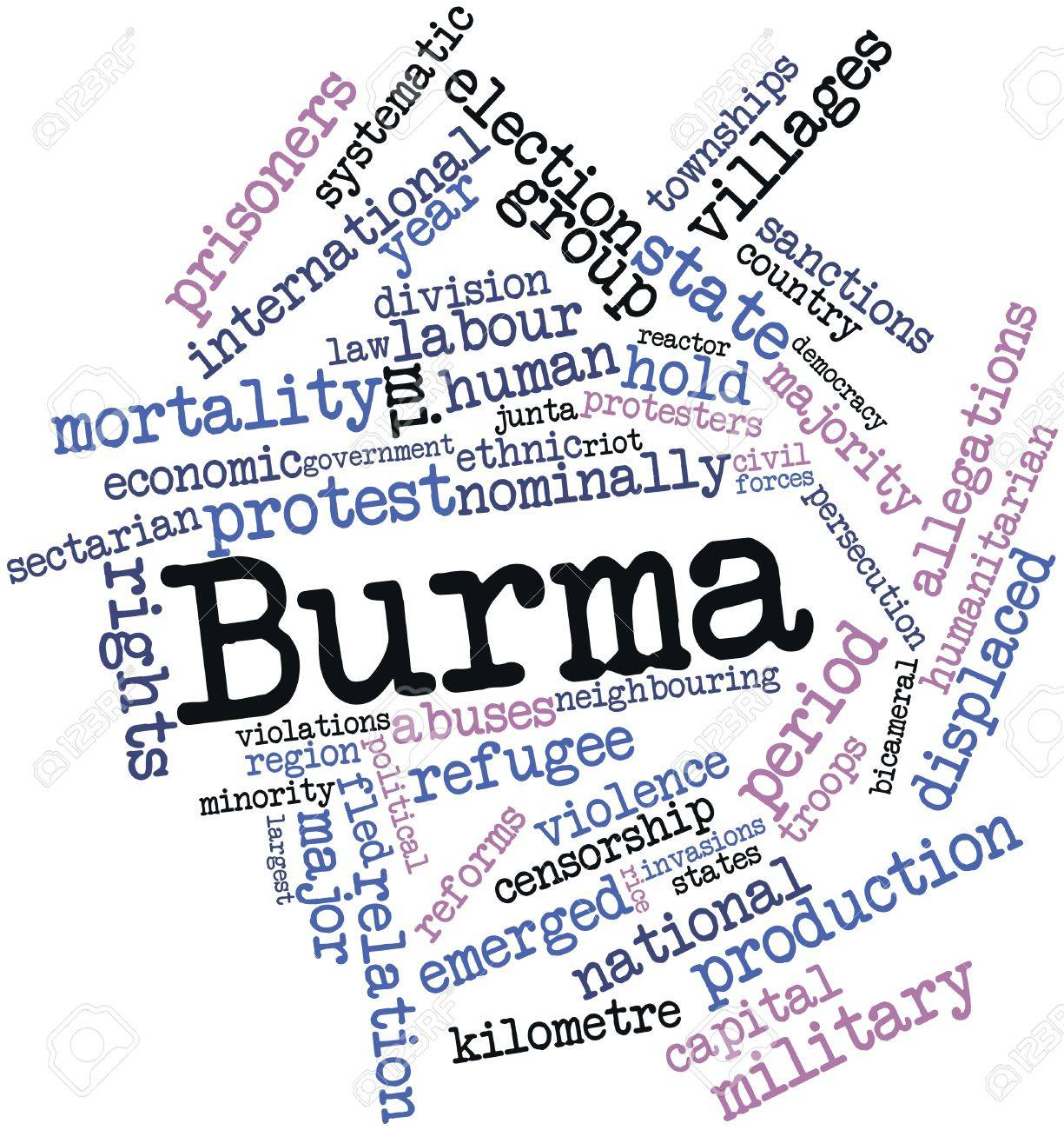 Abstract word cloud for Burma with related tags and terms Stock Photo - 16571858