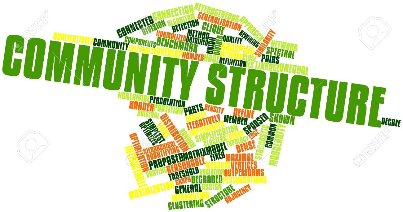 Abstract word cloud for community structure with related tags abstract word cloud for community structure with related tags and terms stock photo 16571831 sciox Images