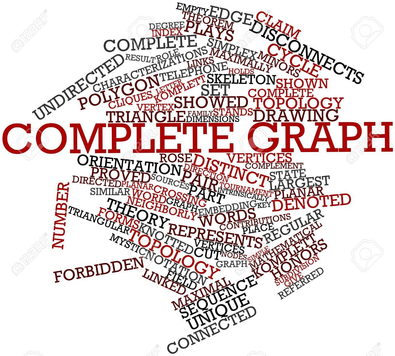 Abstract Word Cloud For Complete Graph With Related Tags And ...