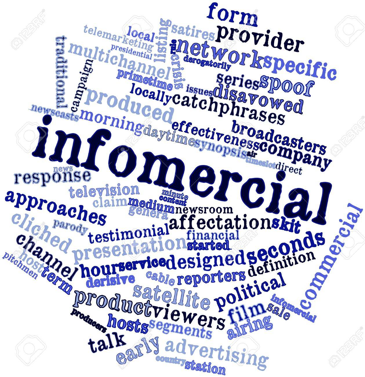 Abstract word cloud for Infomercial with related tags and terms