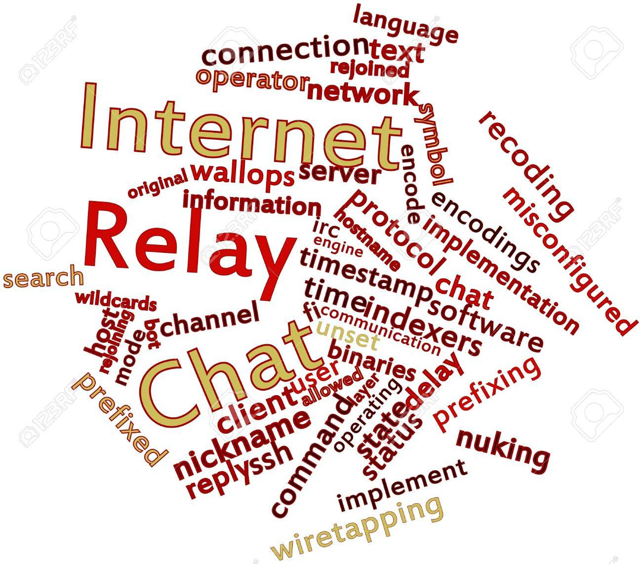 Abstract word cloud for Internet Relay Chat with related tags and terms Stock Photo - 16571902