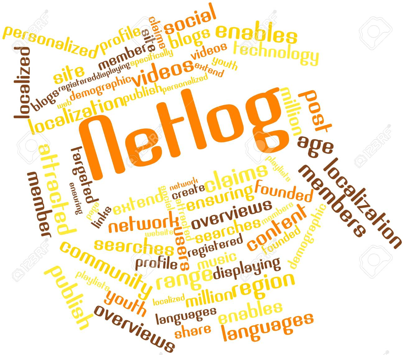 Abstract word cloud for Netlog with related tags and terms Stock Photo - 16571939
