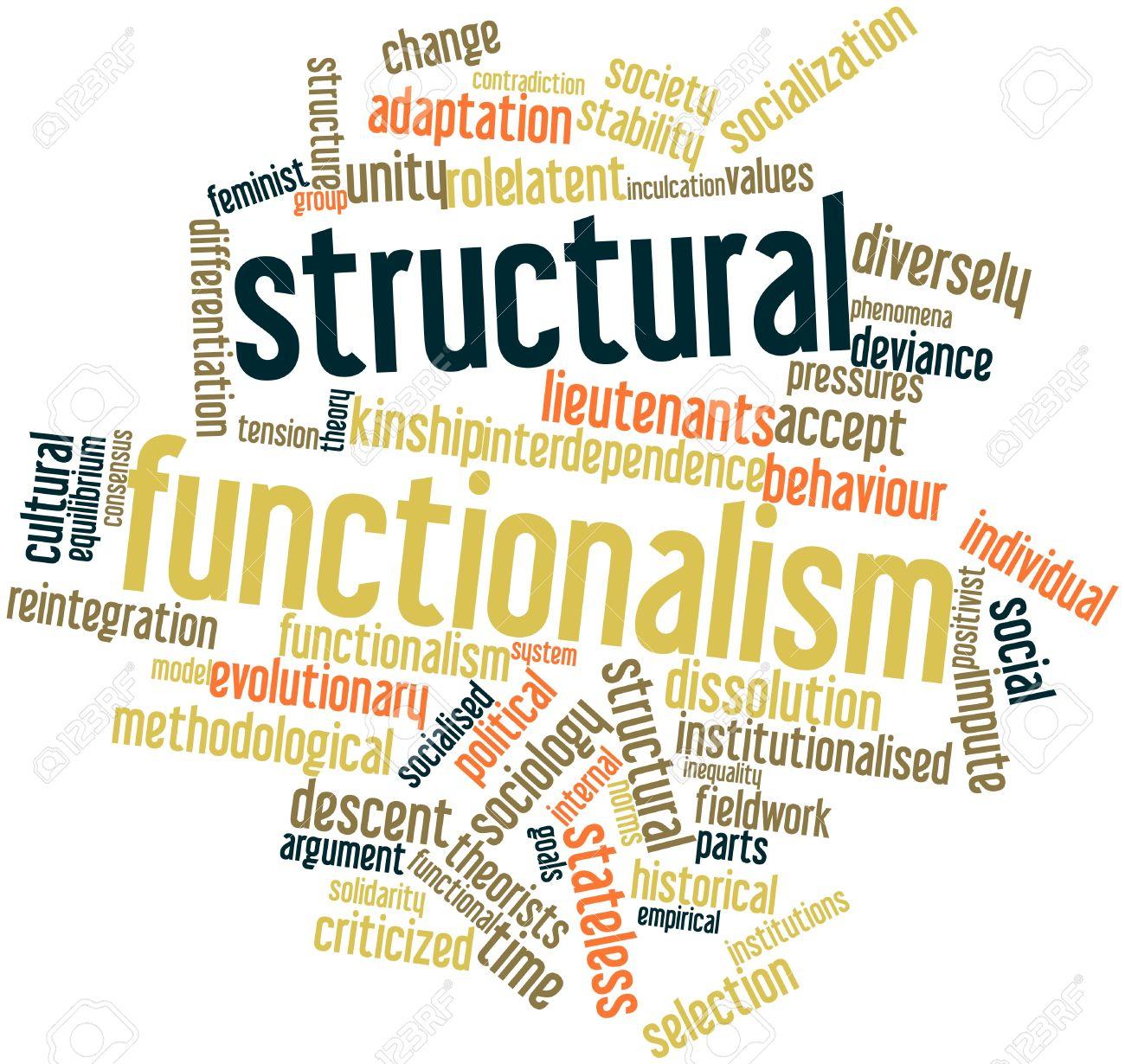 Nube Palabra Abstracta Para El Funcionalismo Estructural Con Las Etiquetas Y Términos Relacionados