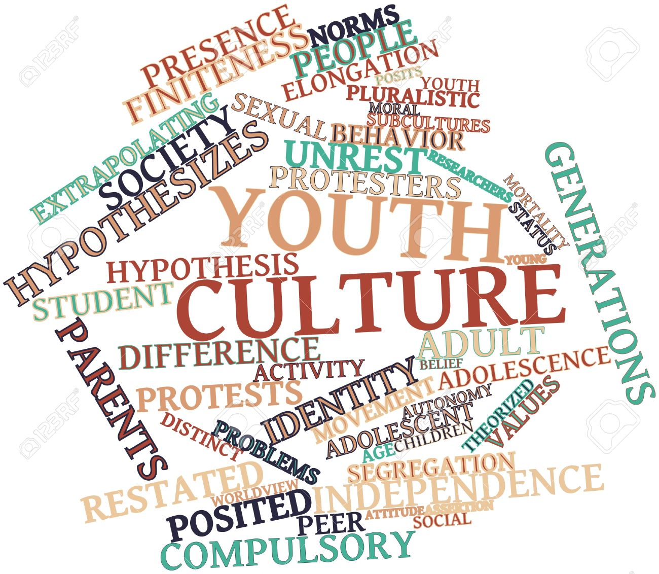 youth and the culture of materialism Material culture tends to diffuse more quickly than nonmaterial culture technology can spread through society in a matter of months, but it can take generations for the ideas and beliefs of society to change.