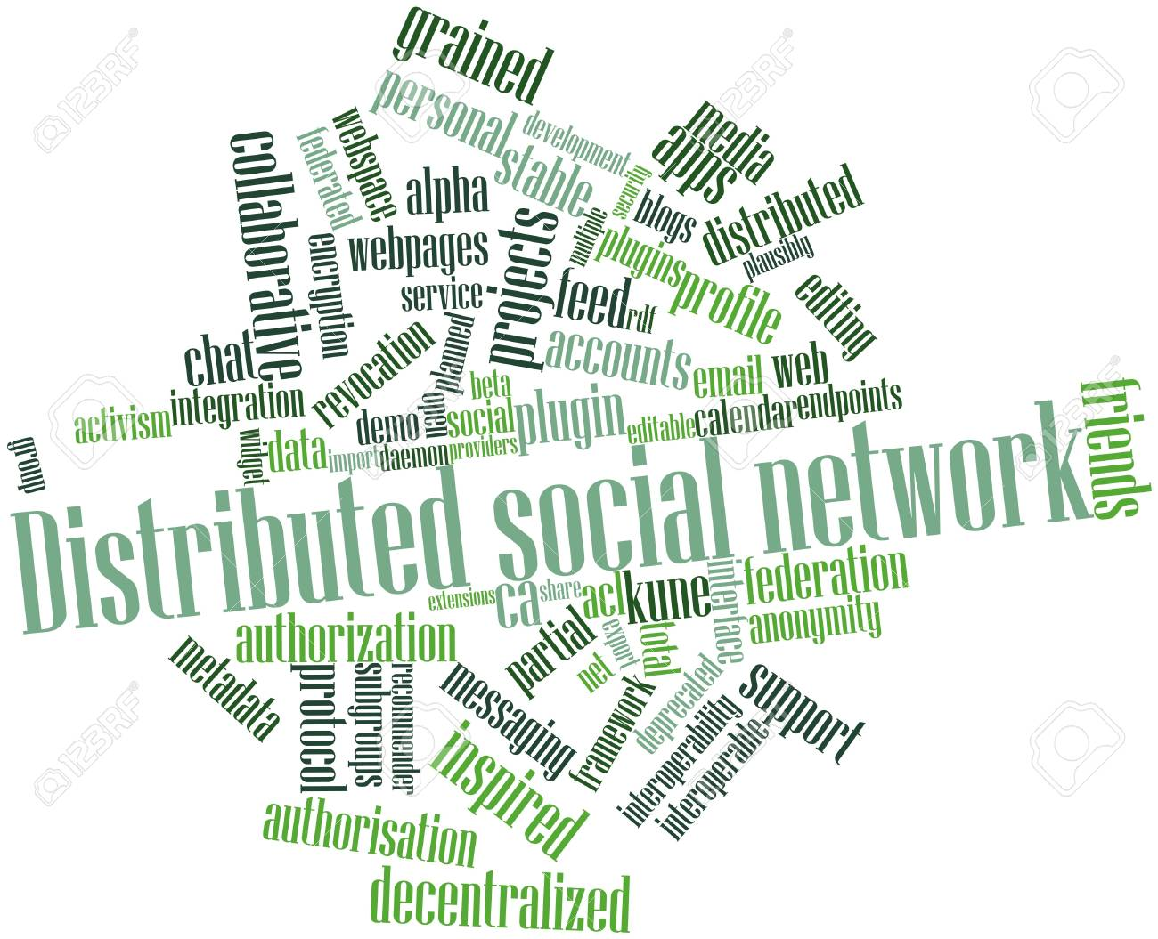 Abstract word cloud for Distributed social network with related tags and terms Stock Photo - 16580022