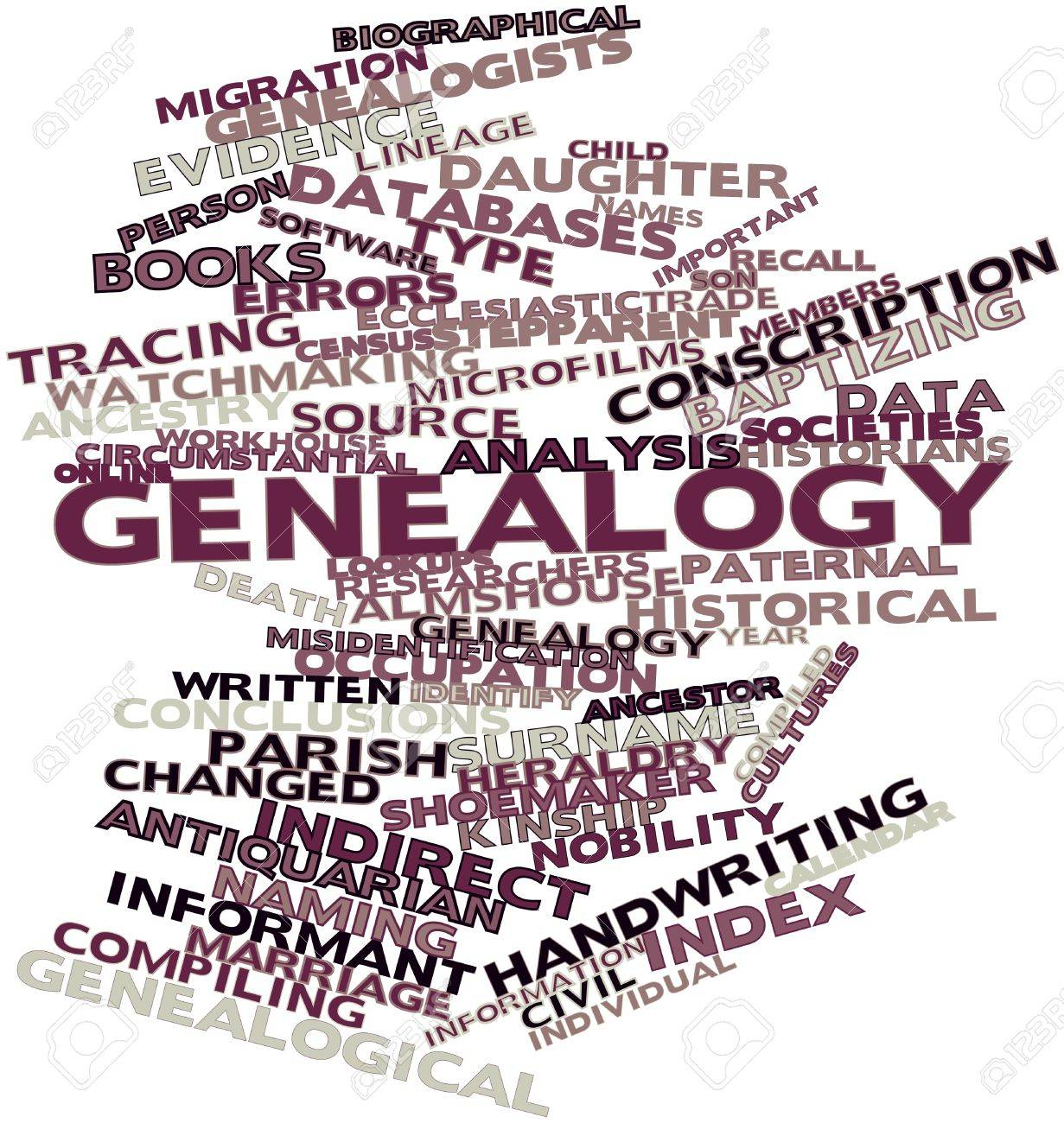 Abstract word cloud for Genealogy with related tags and terms Stock Photo - 16578850