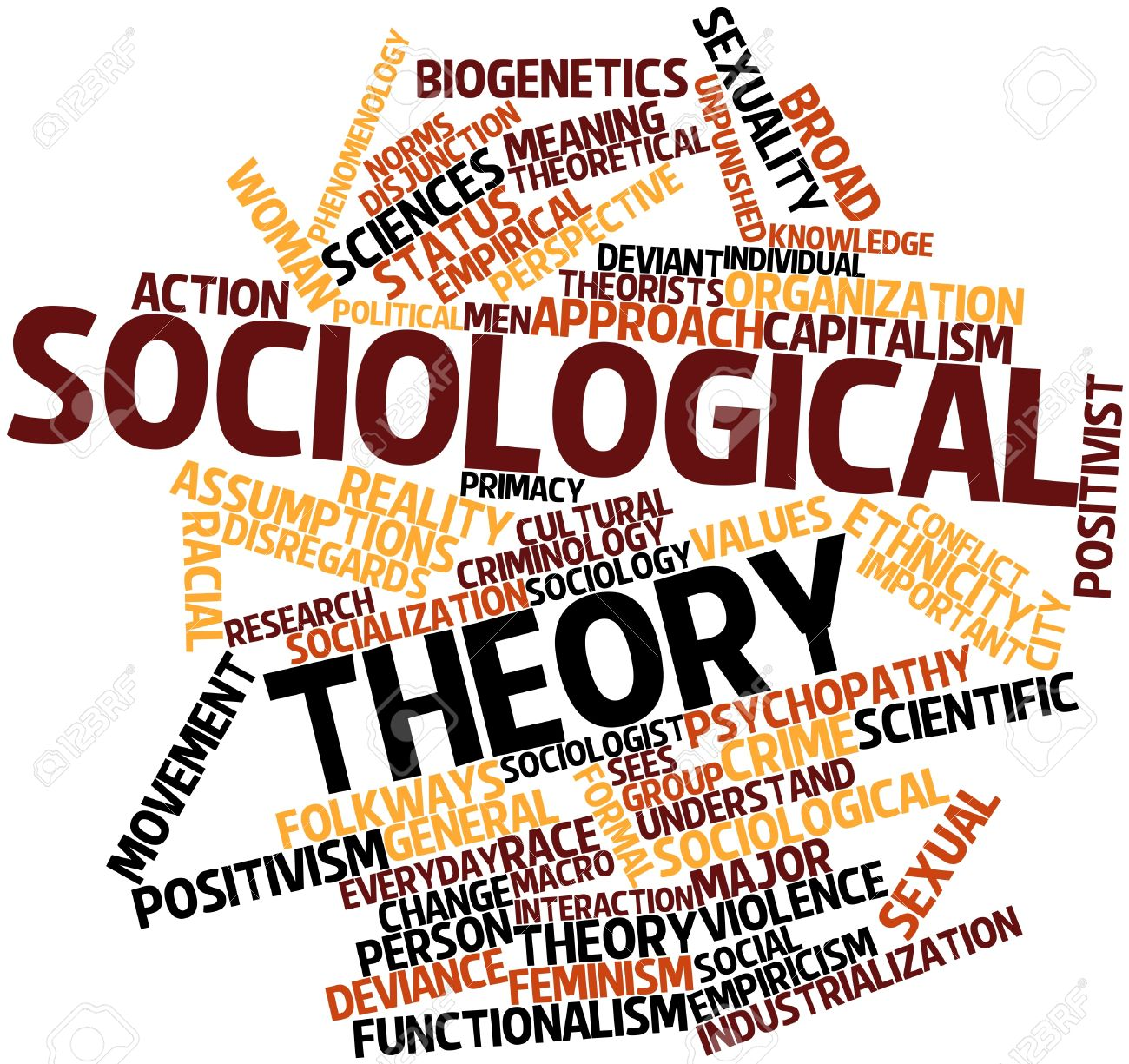 Abstract word cloud for Sociological theory with related tags and terms Stock Photo - 16578934