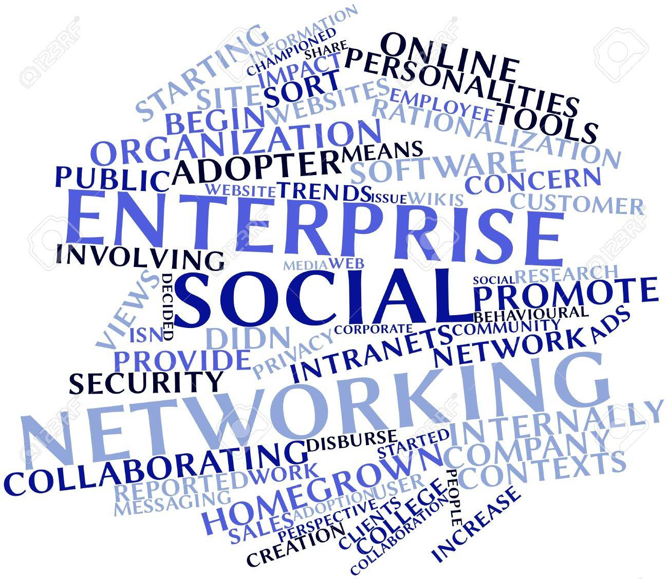 Abstract word cloud for Enterprise social networking with related tags and terms Stock Photo - 16579871