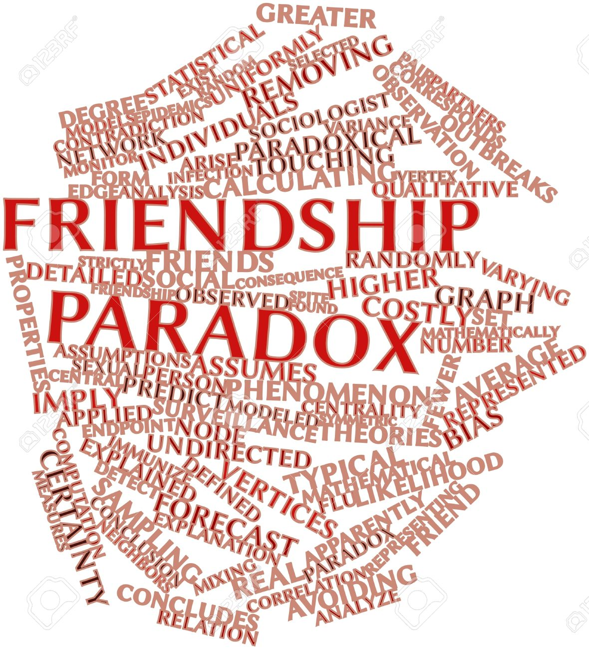 Abstract word cloud for Friendship paradox with related tags and terms Stock Photo - 16578709
