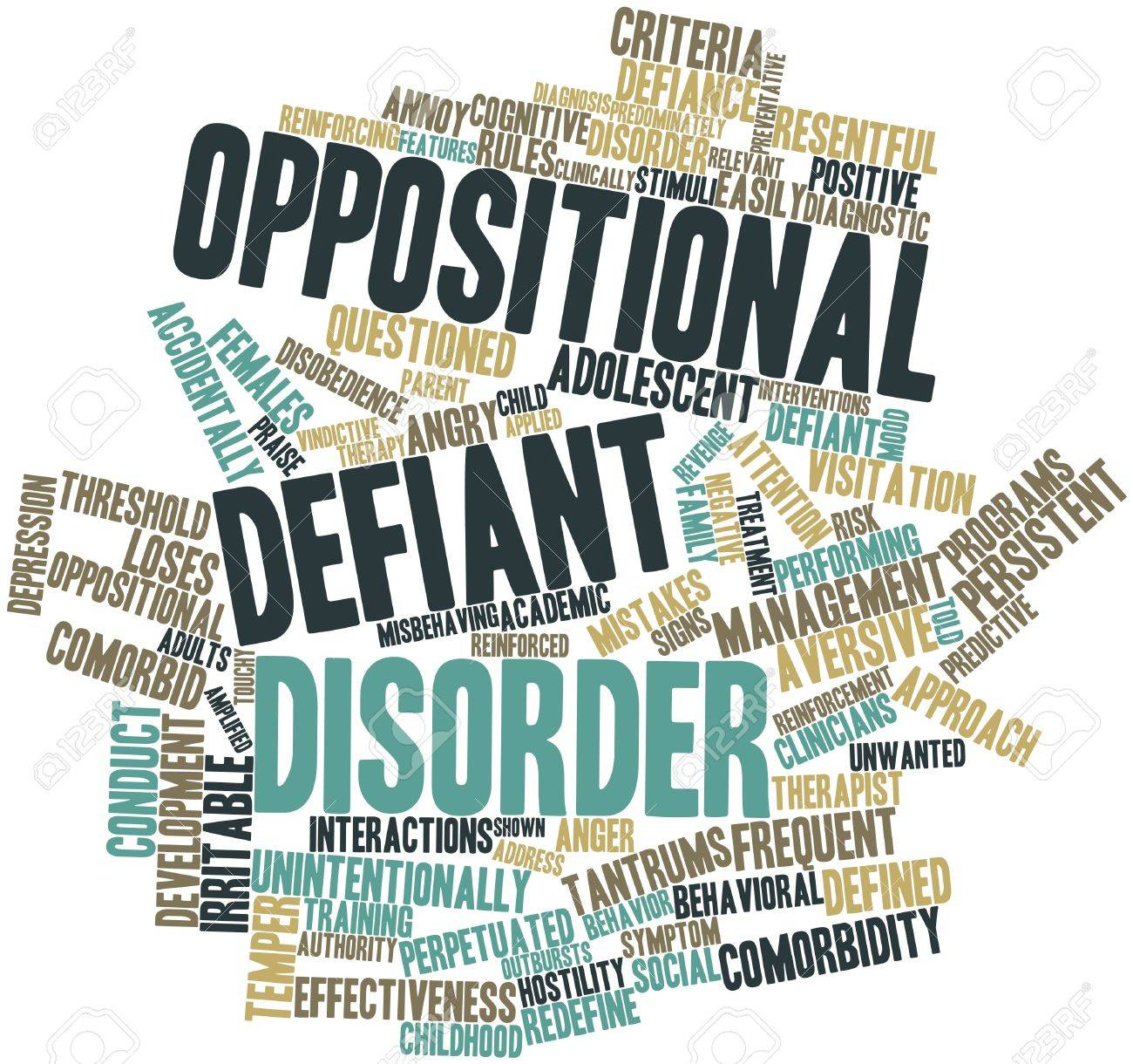 abstract word cloud for oppositional defiant disorder with related