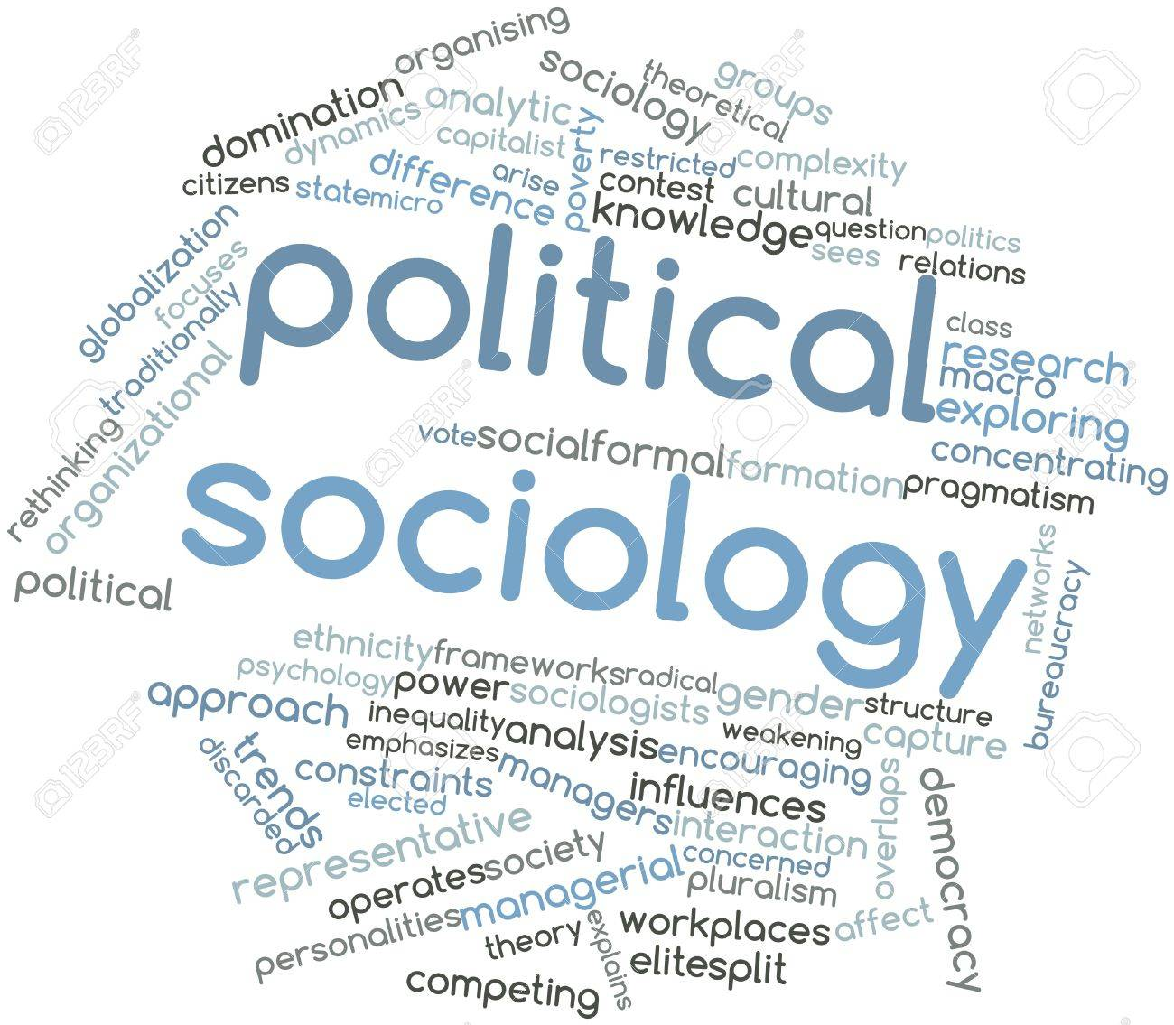abstract word cloud for political sociology related tags abstract word cloud for political sociology related tags and terms stock photo 16580183