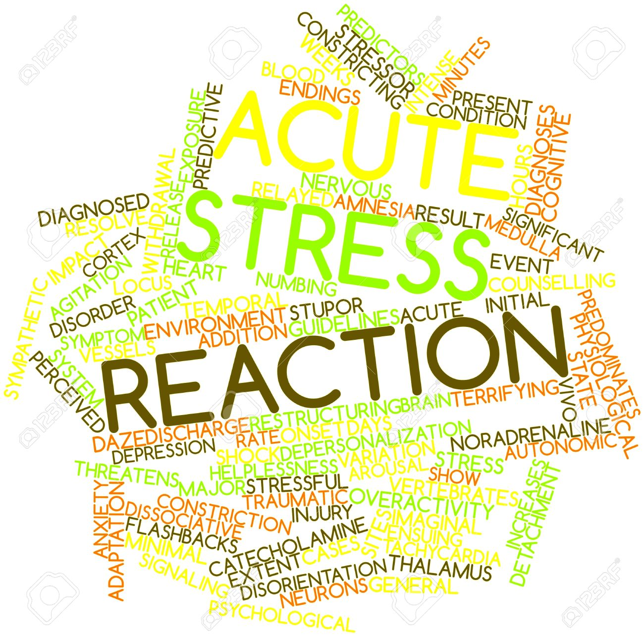 Abstract Word Cloud For Acute Stress Reaction With Related Tags ...