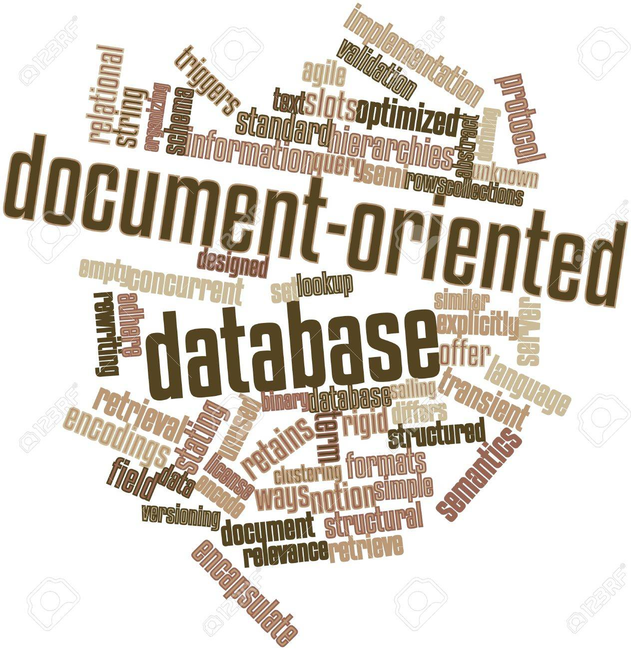 Abstract Word Cloud For Document-oriented Database With Related ...