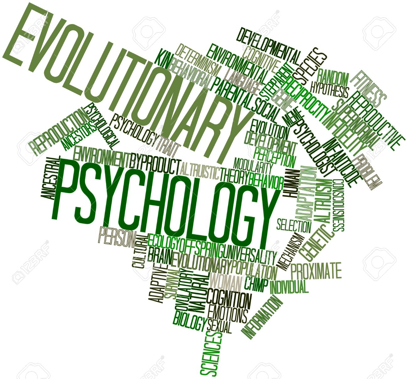 Abstract word cloud for Evolutionary psychology with related tags and terms Stock Photo - 16603350