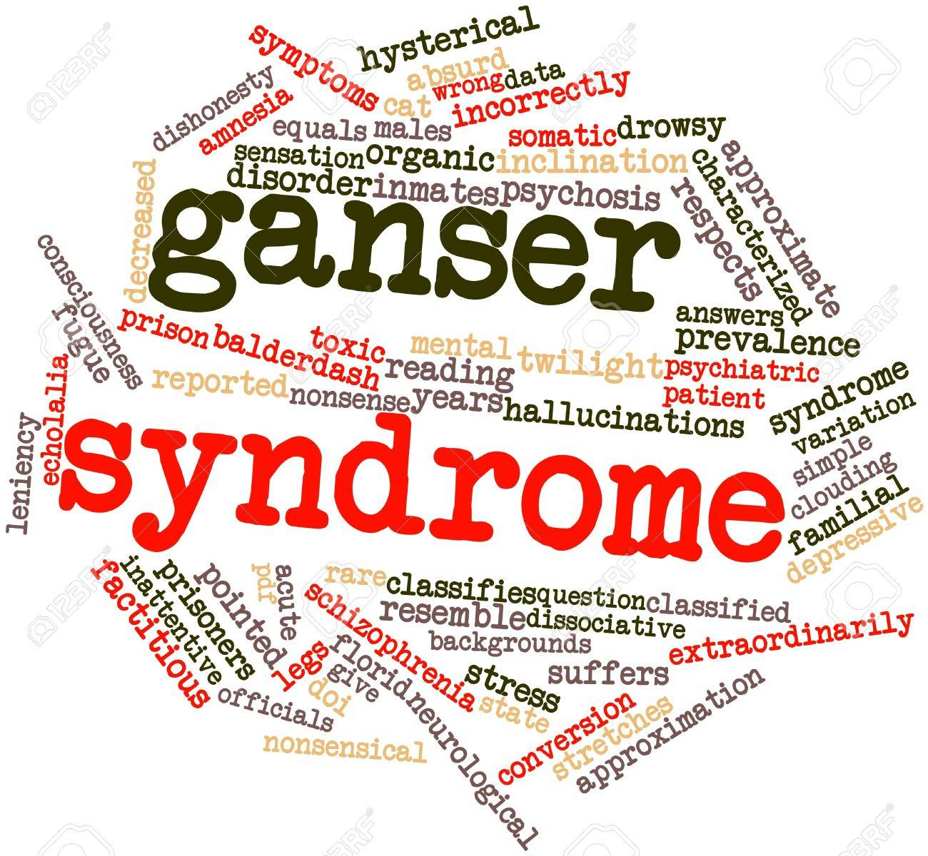 Abstract word cloud for Ganser syndrome with related tags and terms Stock Photo - 16602950
