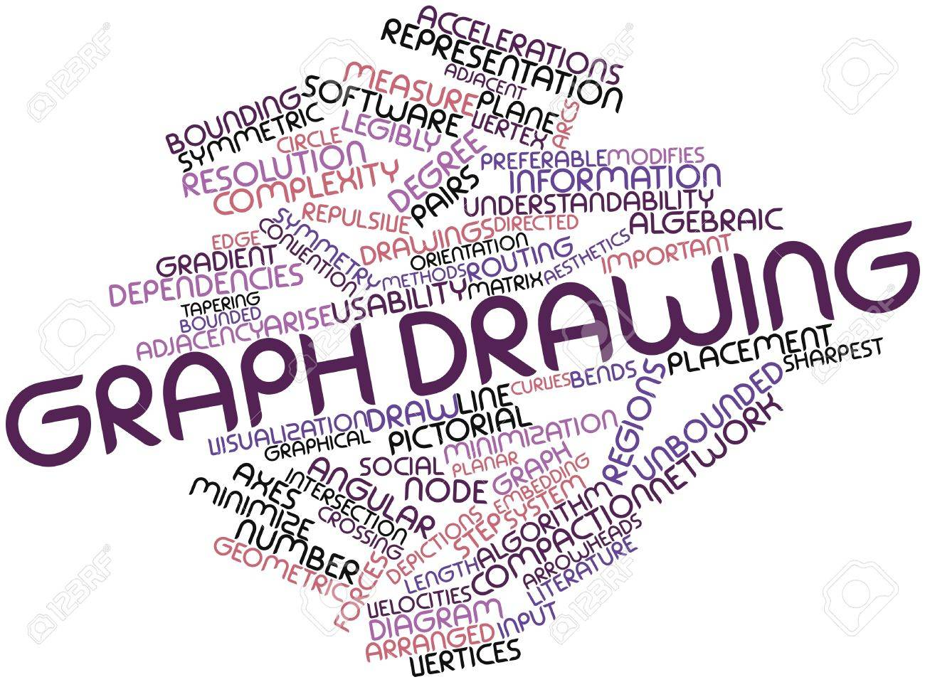 Abstract Word Cloud For Graph Drawing With Related Tags And Terms ...