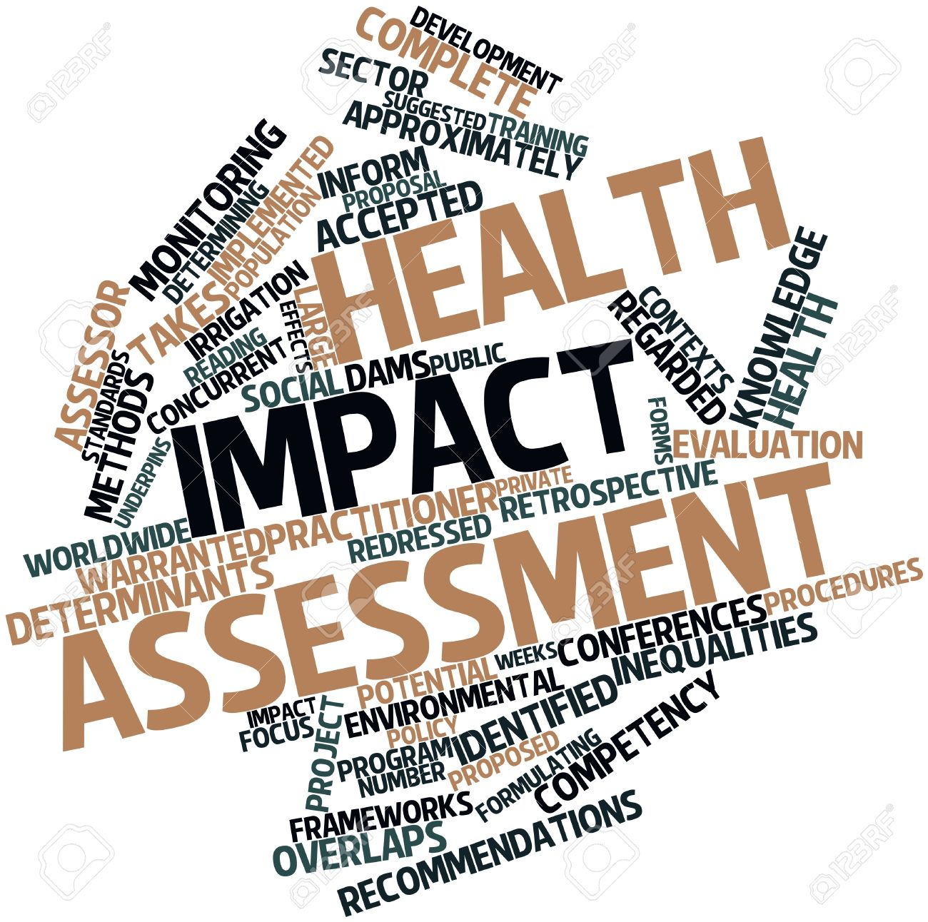 Abstract word cloud for Health impact assessment with related tags and terms Stock Photo - 16602756