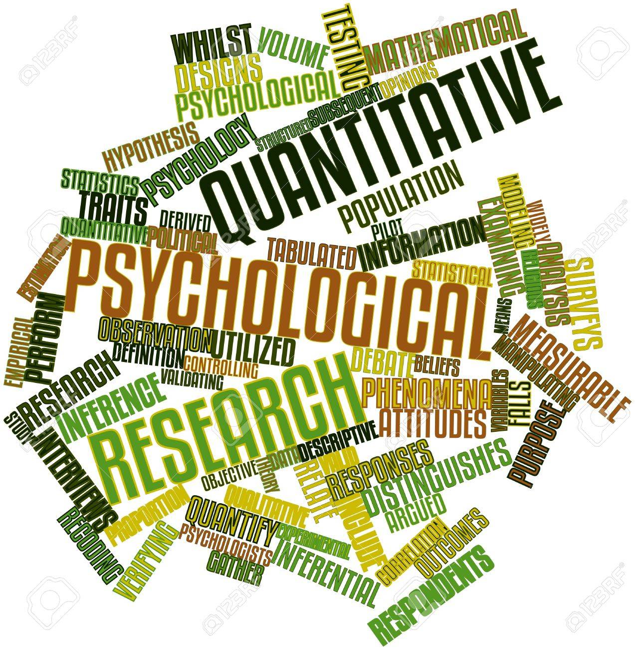 Psychology research abstract?