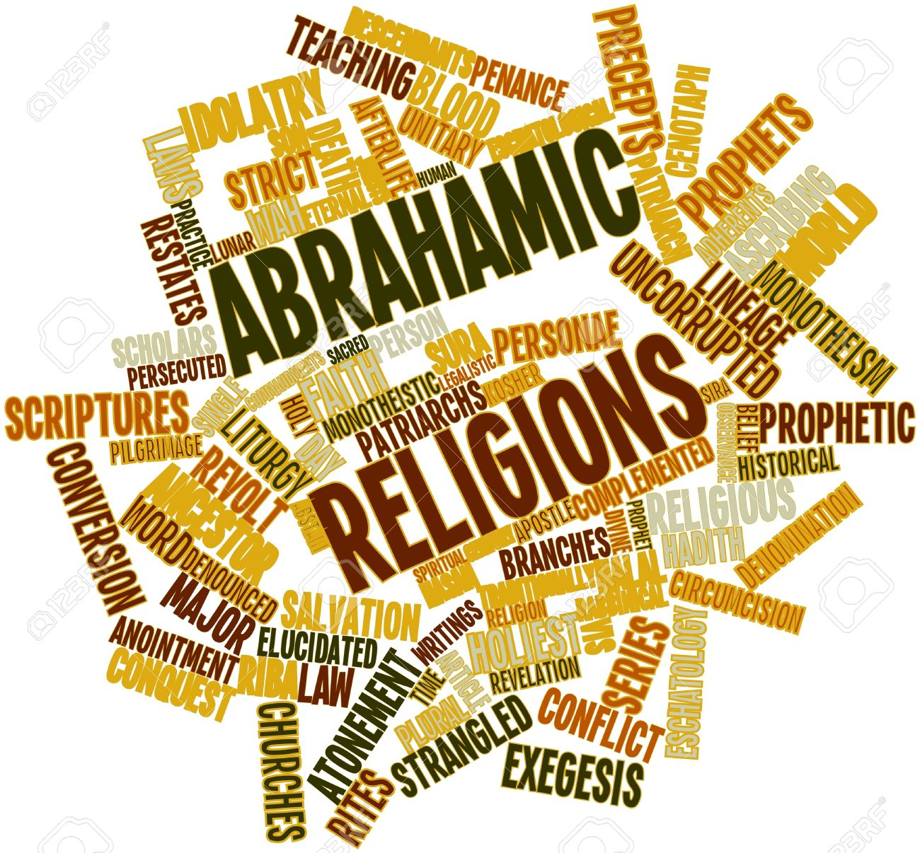 Abstract Word Cloud For Abrahamic Religions With Related Tags ...