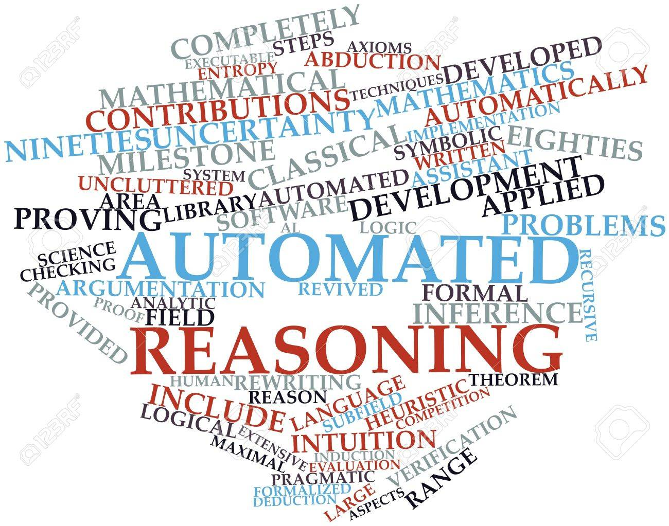 Abstract Word Cloud For Automated Reasoning With Related Tags