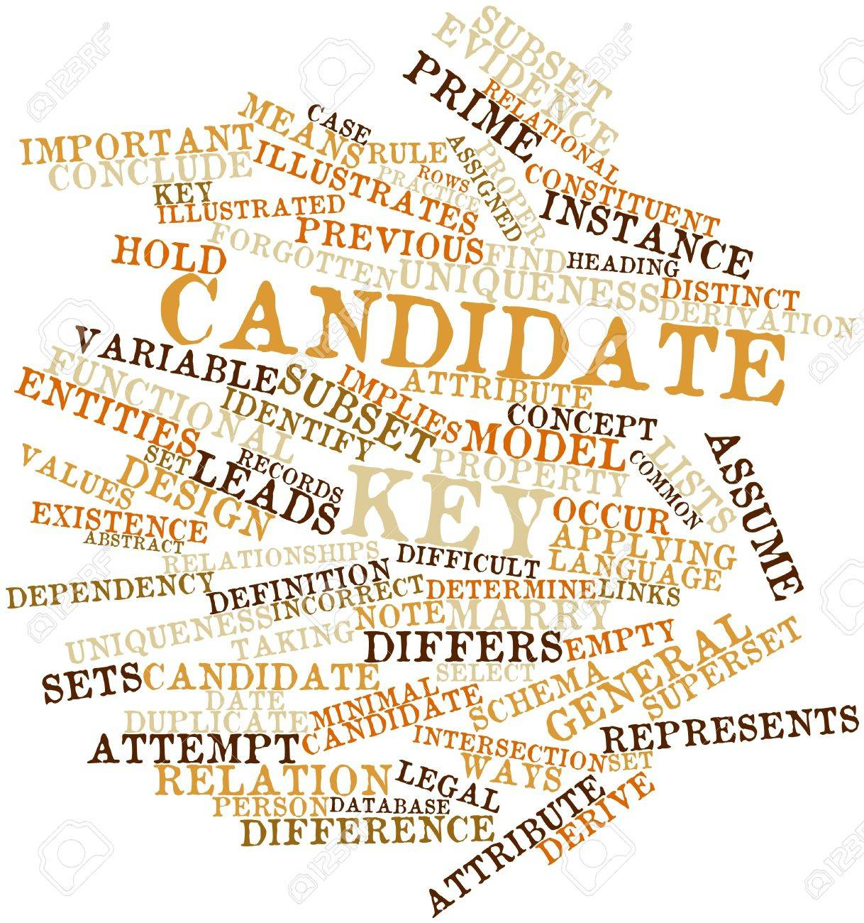Abstract word cloud for Candidate key with related tags and terms Stock Photo - 16617637