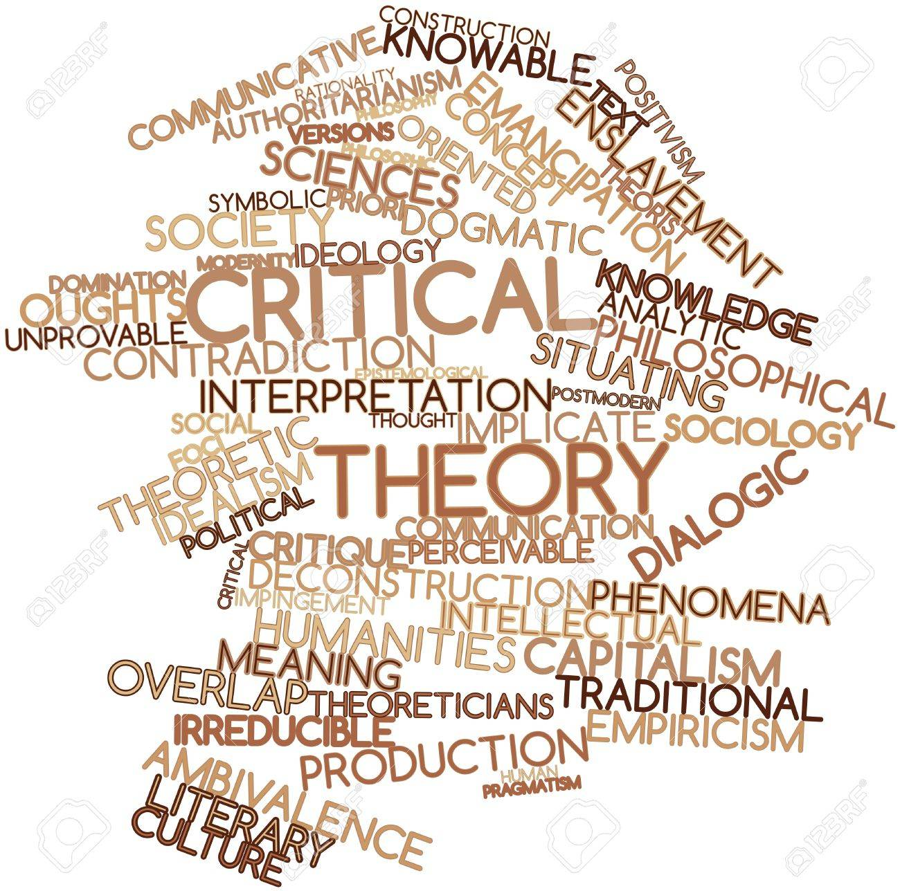 Abstract word cloud for Critical theory with related tags and terms Stock Photo - 16617638