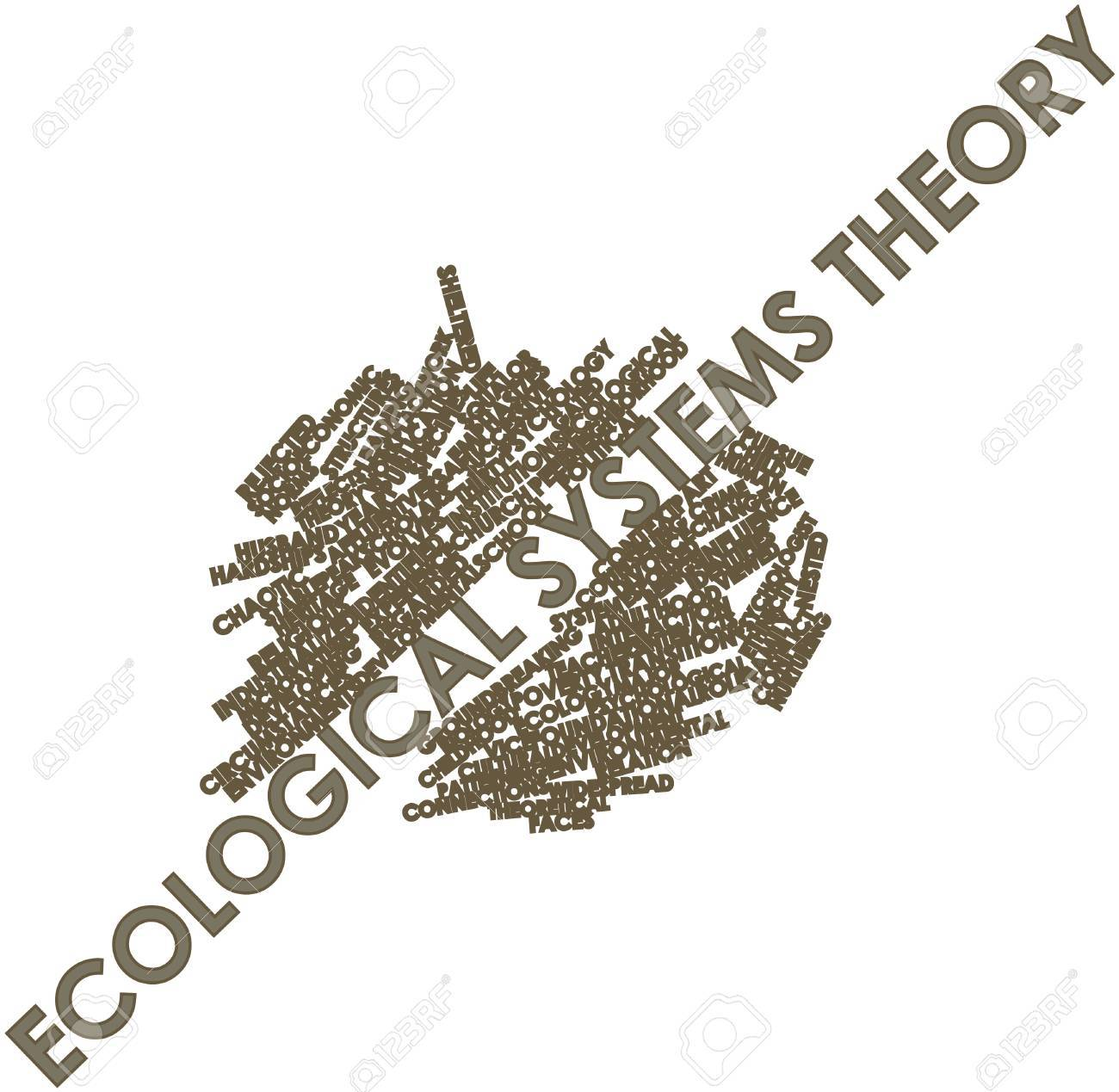 Abstract word cloud for Ecological systems theory with related tags and terms Stock Photo - 16617492