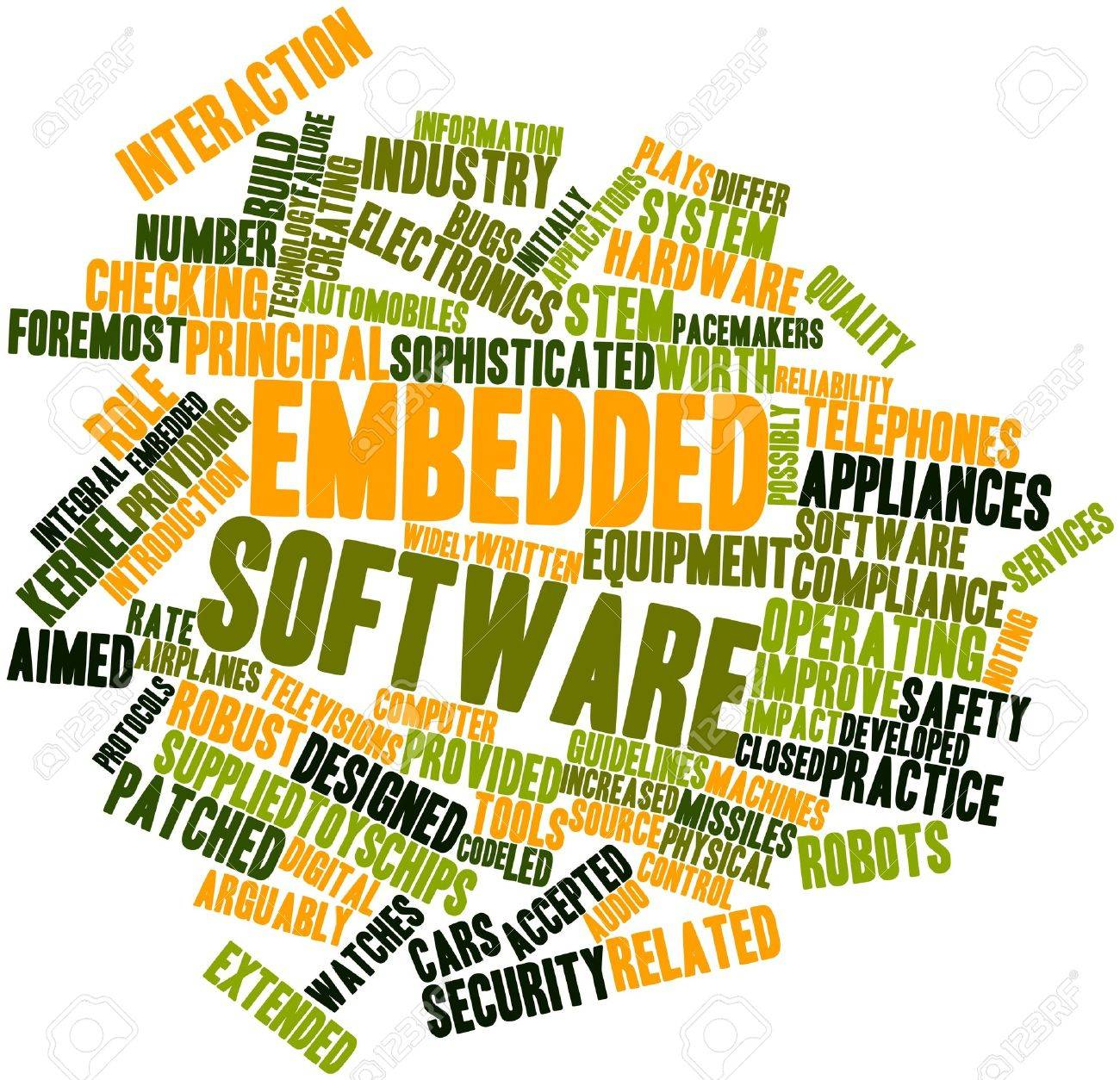 Abstract word cloud for Embedded software with related tags and terms Stock Photo - 16617623