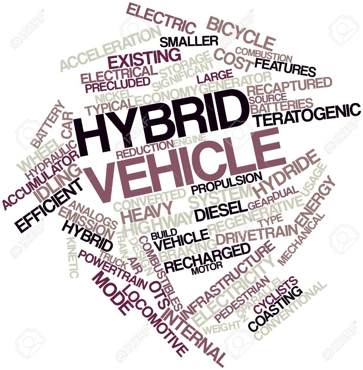 Abstract word cloud for Hybrid vehicle with related tags and terms Stock Photo - 16617581