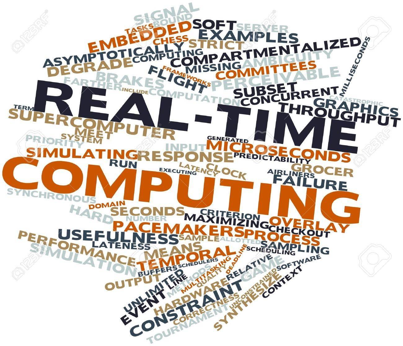 Risultati immagini per real time computing