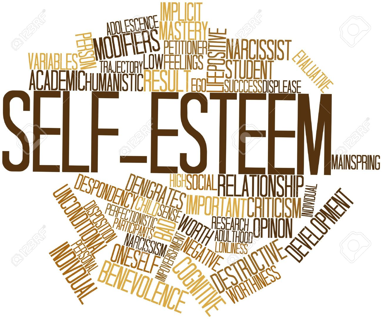 abstract word cloud for self esteem with related tags and terms