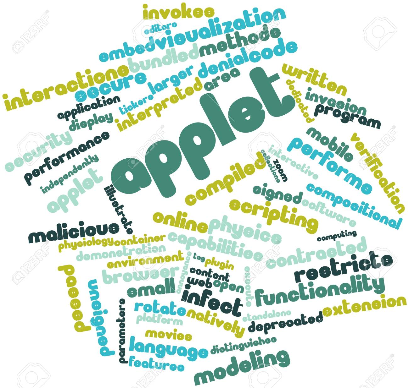 Abstract word cloud for Applet with related tags and terms Stock Photo - 16628006