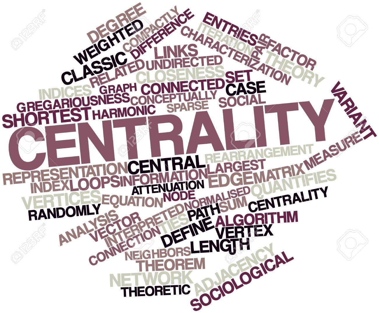 Abstract word cloud for Centrality with related tags and terms Stock Photo - 16629023