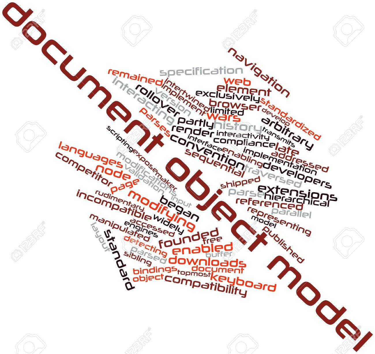 Abstract word cloud for Document Object Model with related tags and terms Stock Photo - 16629020