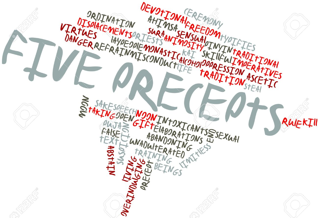 Abstract Word Cloud For Five Precepts With Related Tags And Terms ...