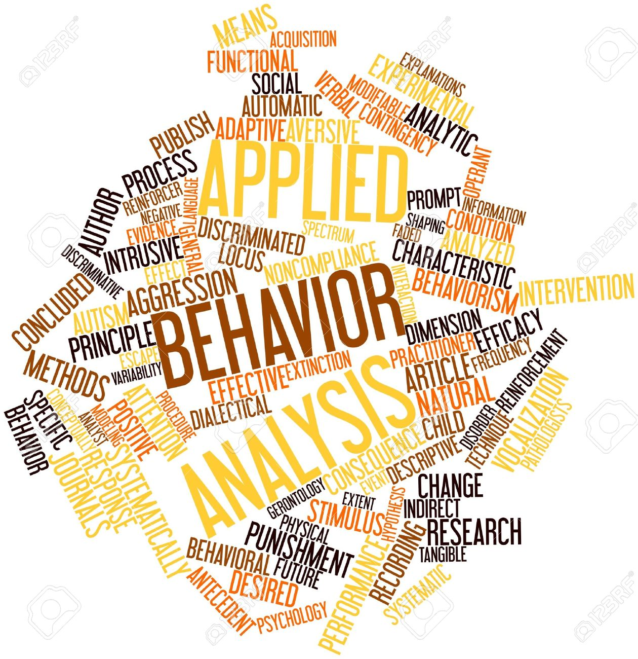 Elegant Abstract Word Cloud For Applied Behavior Analysis With Related Tags And  Terms Stock Photo   16633412