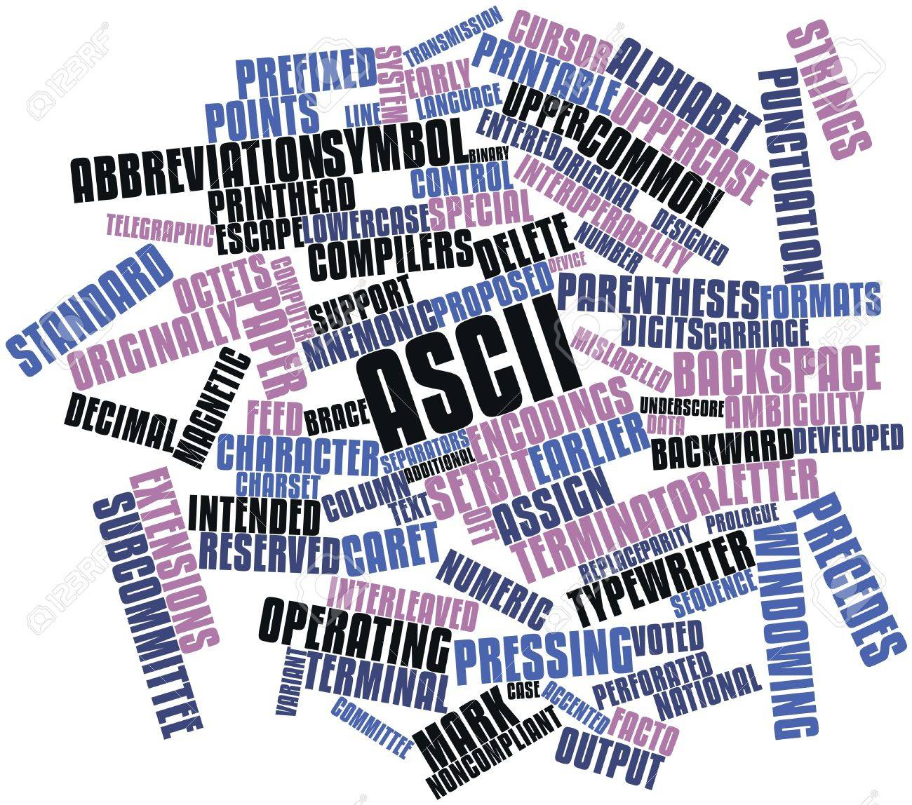 Abstract word cloud for ASCII with related tags and terms Stock Photo - 16633225