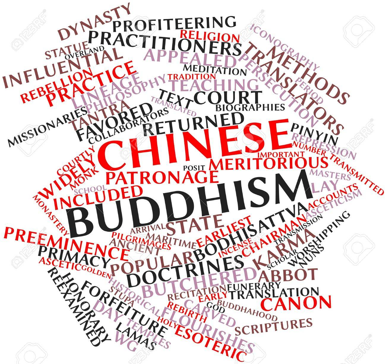 Abstract word cloud for Chinese Buddhism with related tags and terms Stock Photo - 16633119