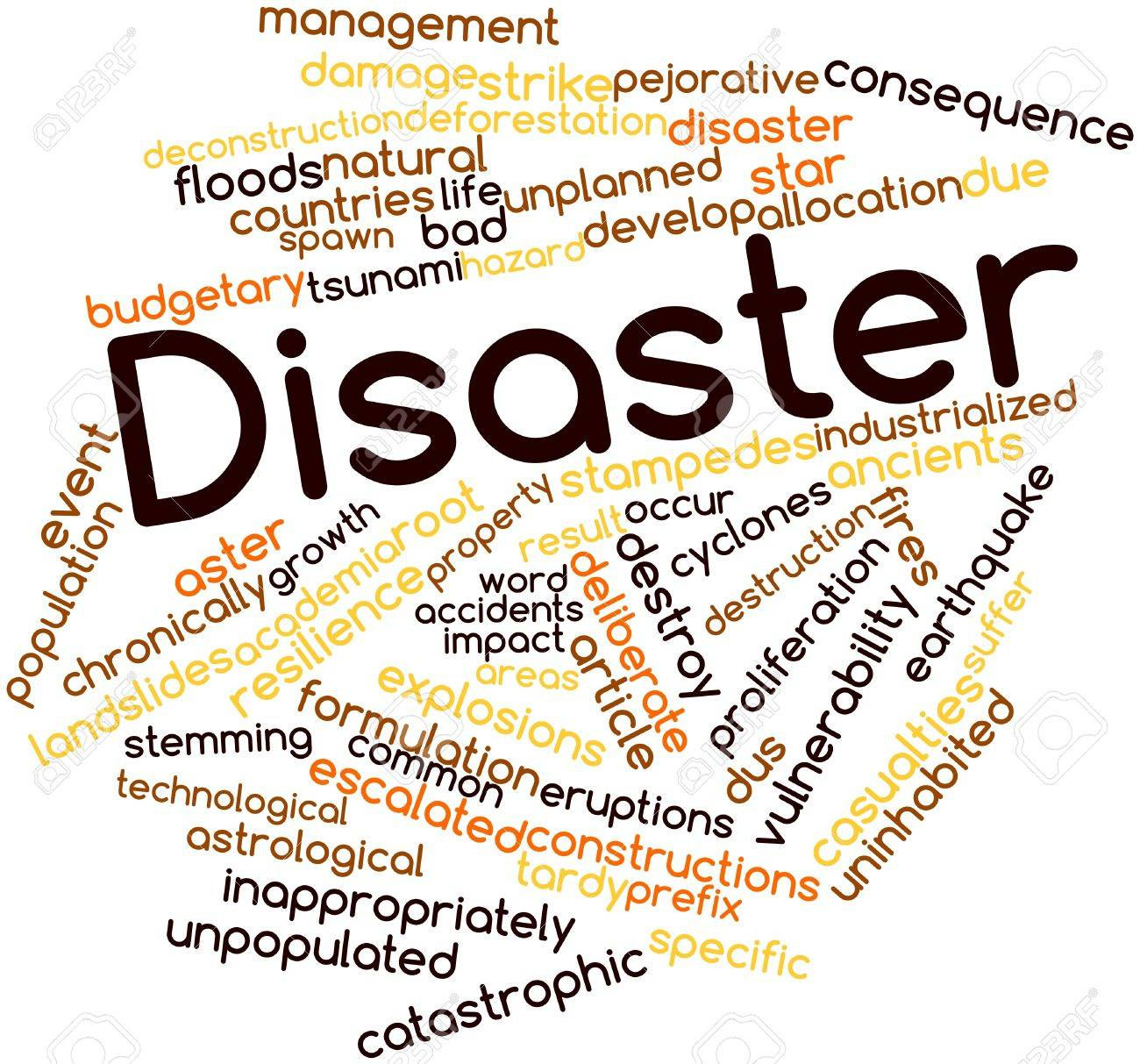 Abstract word cloud for Disaster with related tags and terms Stock Photo - 16632413