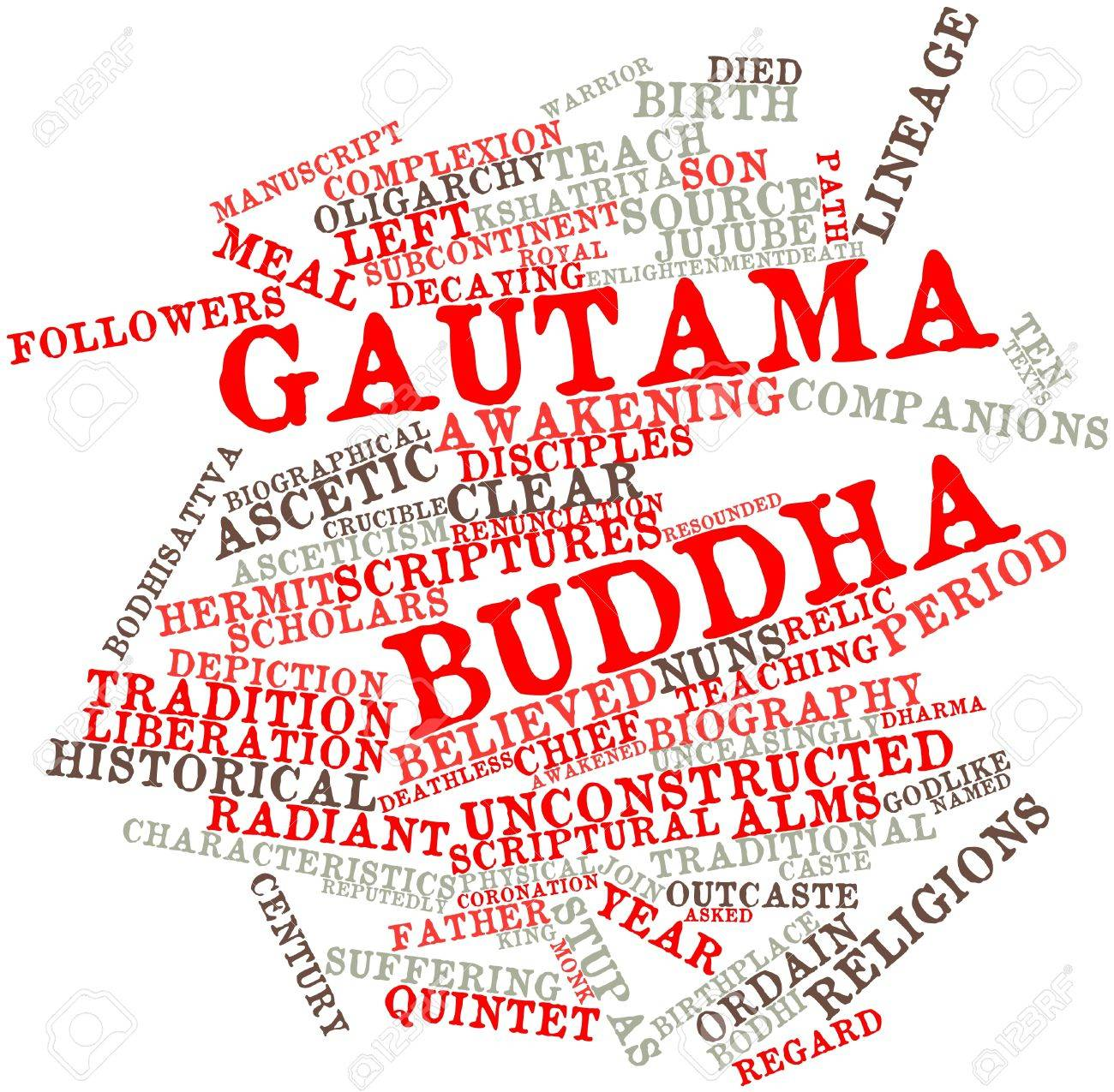 Abstract word cloud for Gautama Buddha with related tags and terms Stock Photo - 16633214