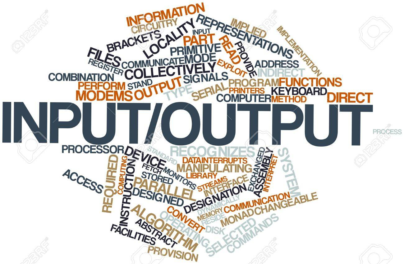 abstract word cloud for input output with related tags and terms