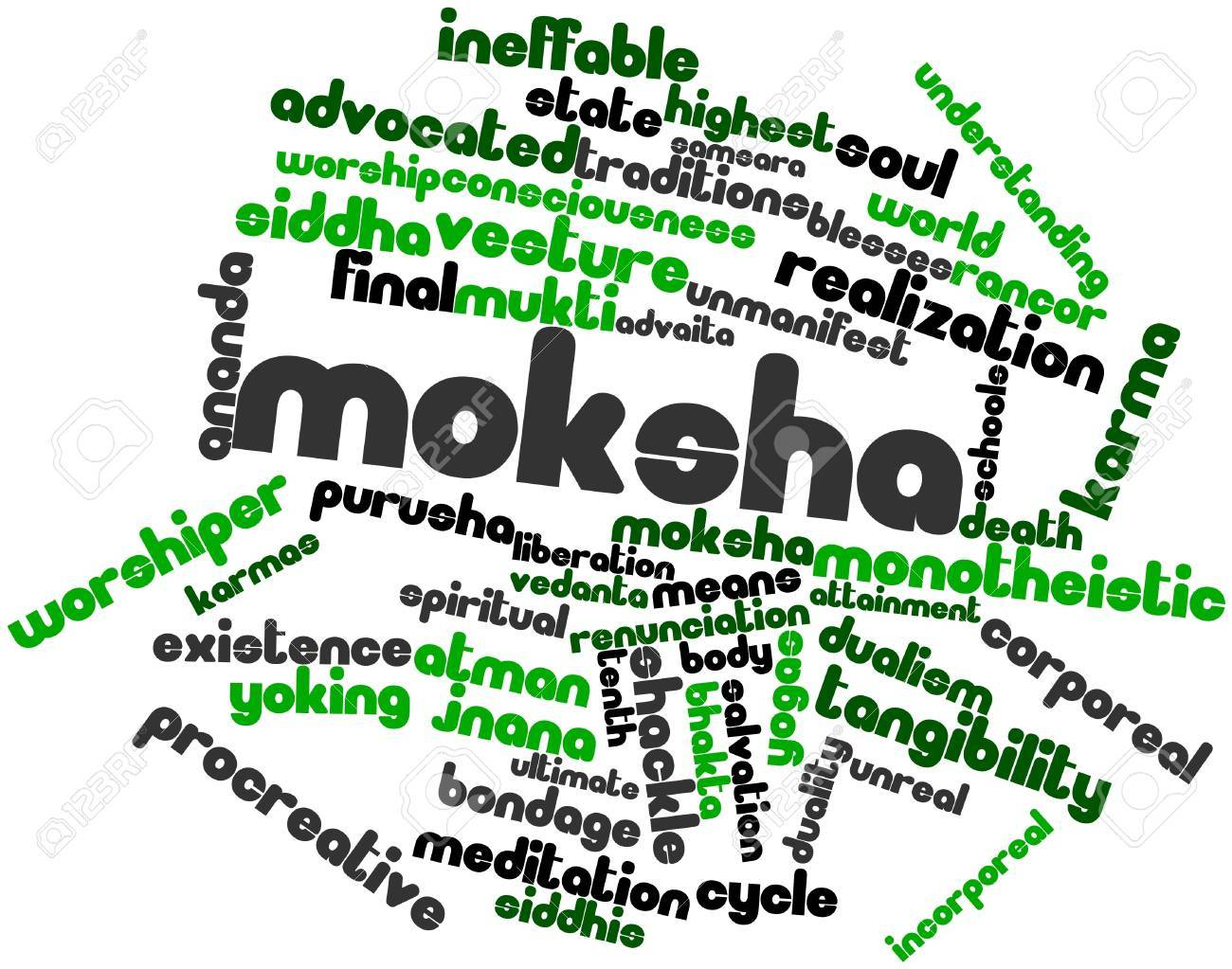 Abstract word cloud for Moksha with related tags and terms Stock Photo - 16631188