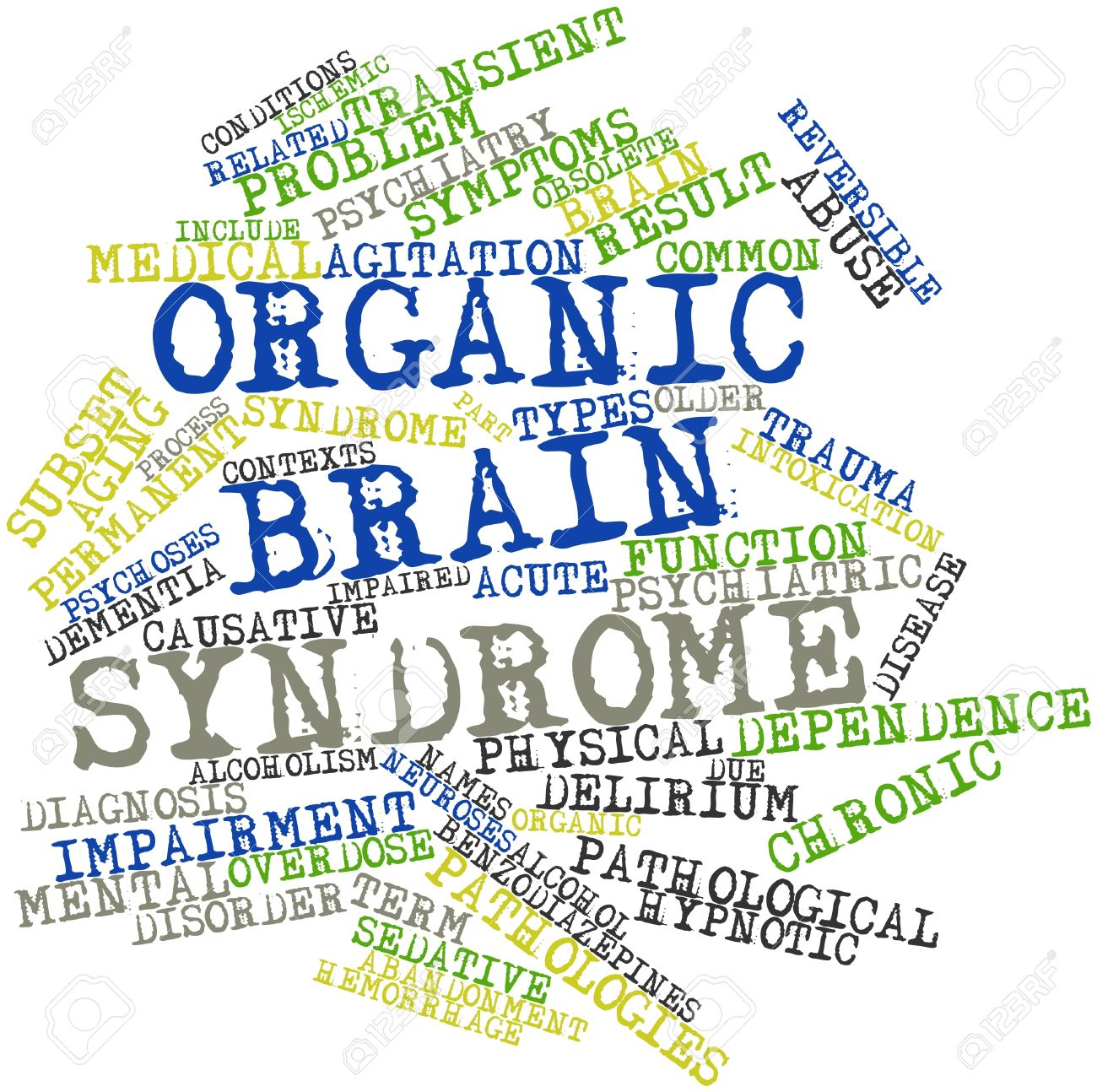 abstract word cloud for organic brain syndrome with related tags, Skeleton