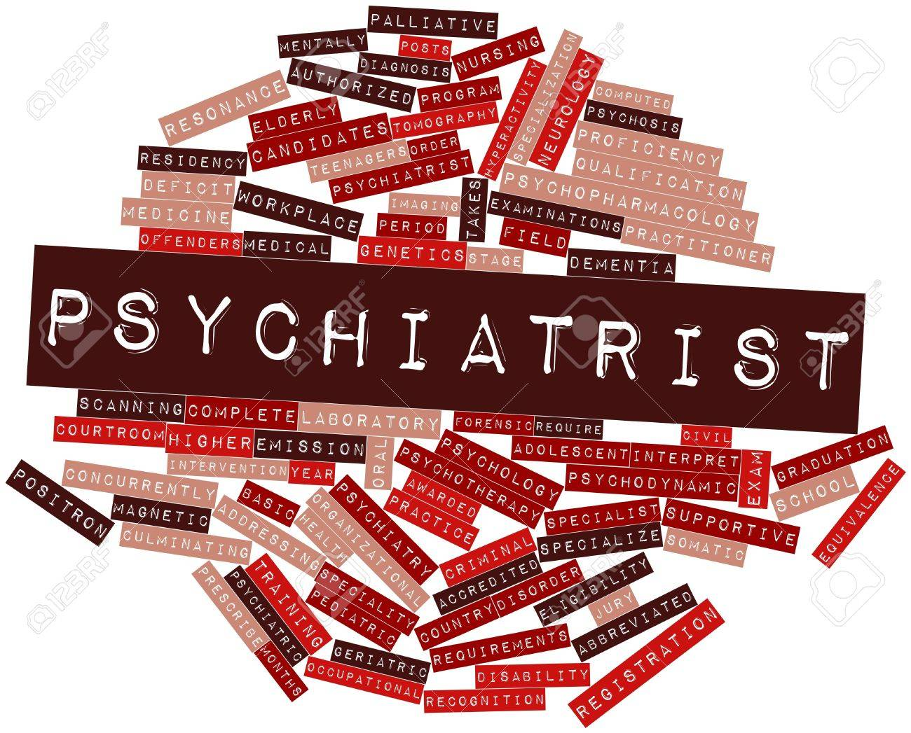 Abstract Word Cloud For Psychiatrist With Related Tags And Terms