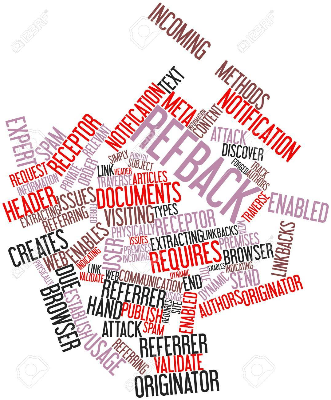 Abstract word cloud for Refback with related tags and terms Stock Photo - 16632814