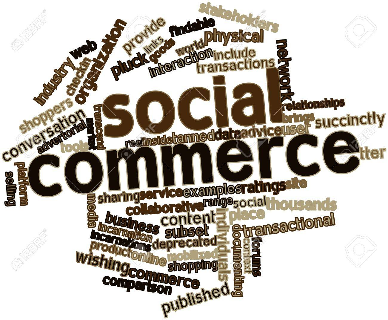 Abstract word cloud for Social commerce with related tags and terms Stock Photo - 16631685