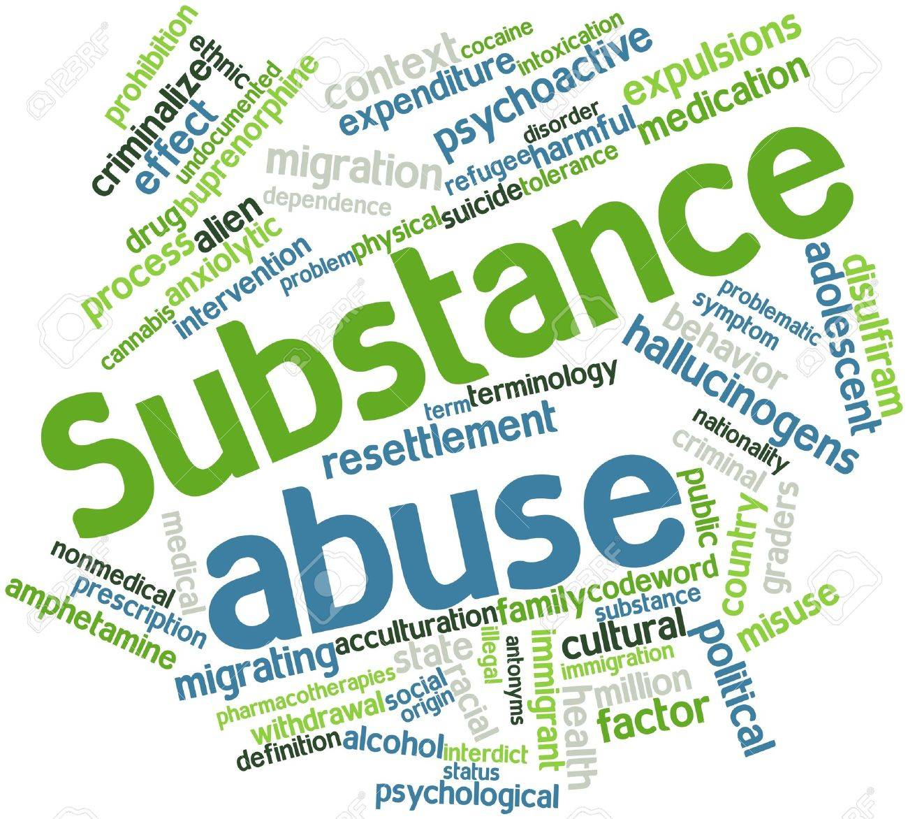 abstract word cloud for substance abuse with related tags and