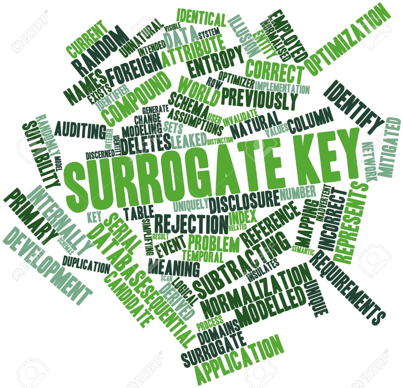 Abstract word cloud for Surrogate key with related tags and terms Stock Photo - 16633201